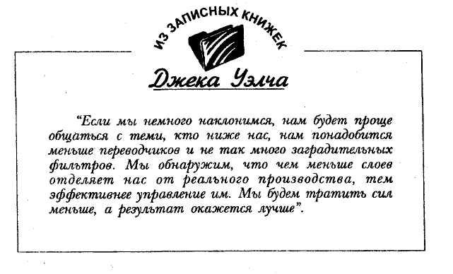 основные характеристики стиля руководства и лидерства джека уэлча - фото 3